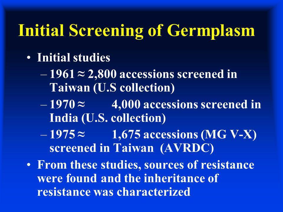 Initial Screening of Germplasm