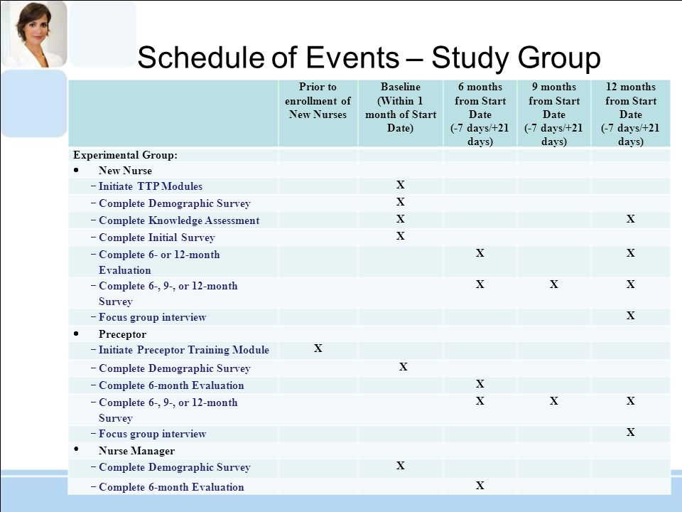 Schedule of Events – Study Group