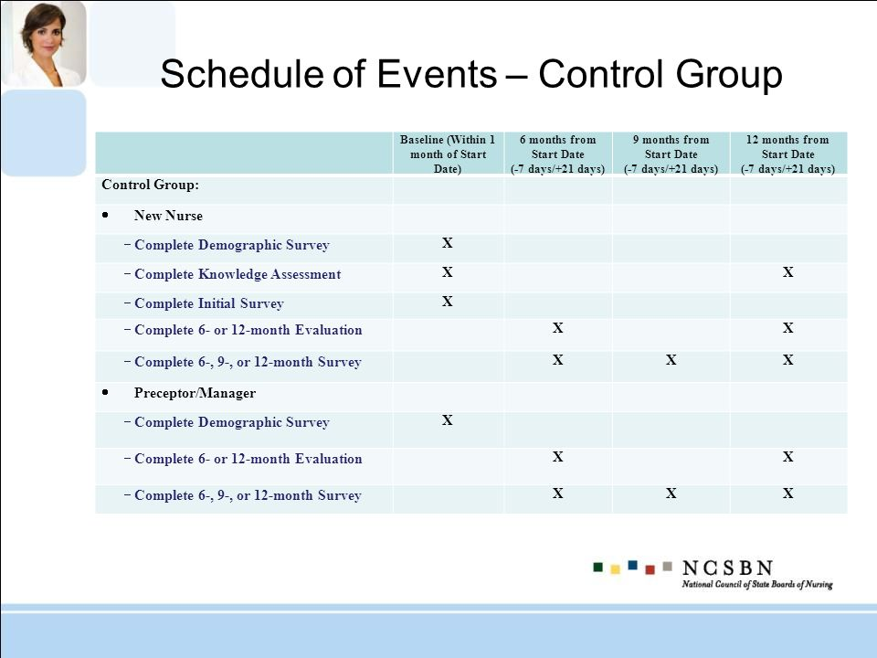 Schedule of Events – Control Group
