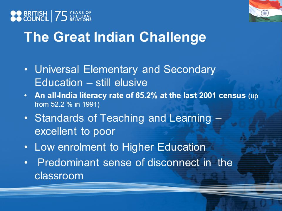 The Great Indian Challenge