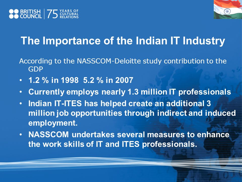 The Importance of the Indian IT Industry