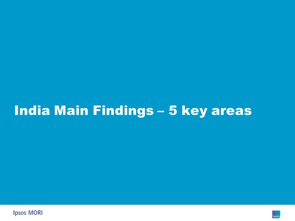 India Main Findings – 5 key areas