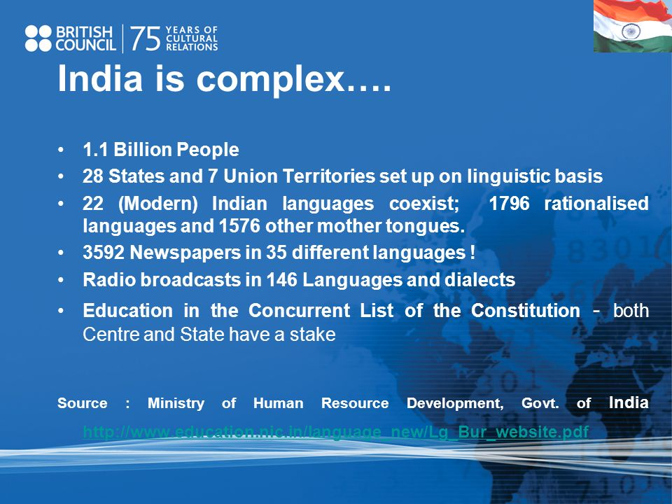 India is complex…. 1.1 Billion People