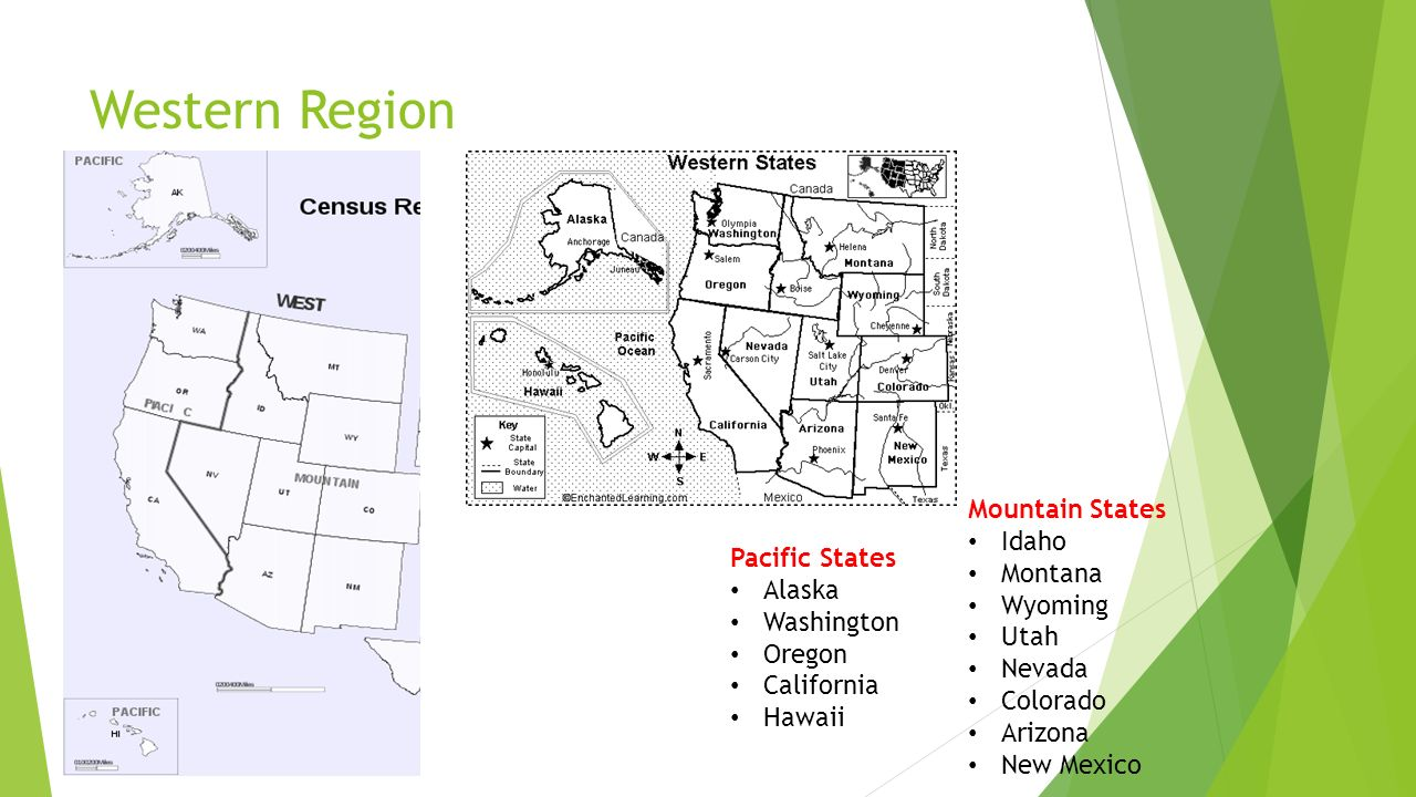 Regions of the United States ppt download