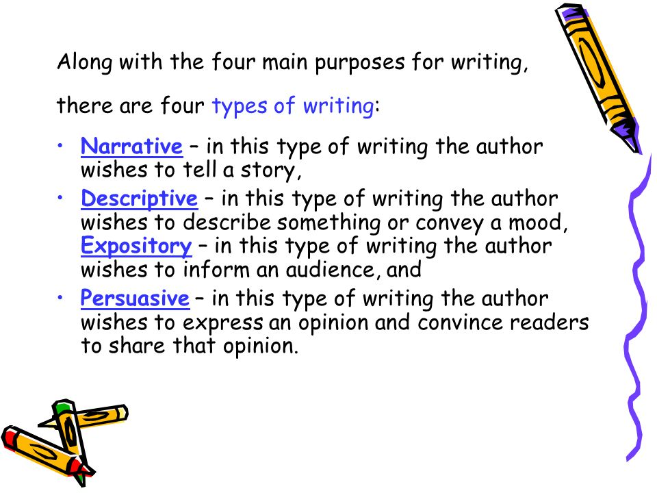 Along with the four main purposes for writing, there are four types of writing: