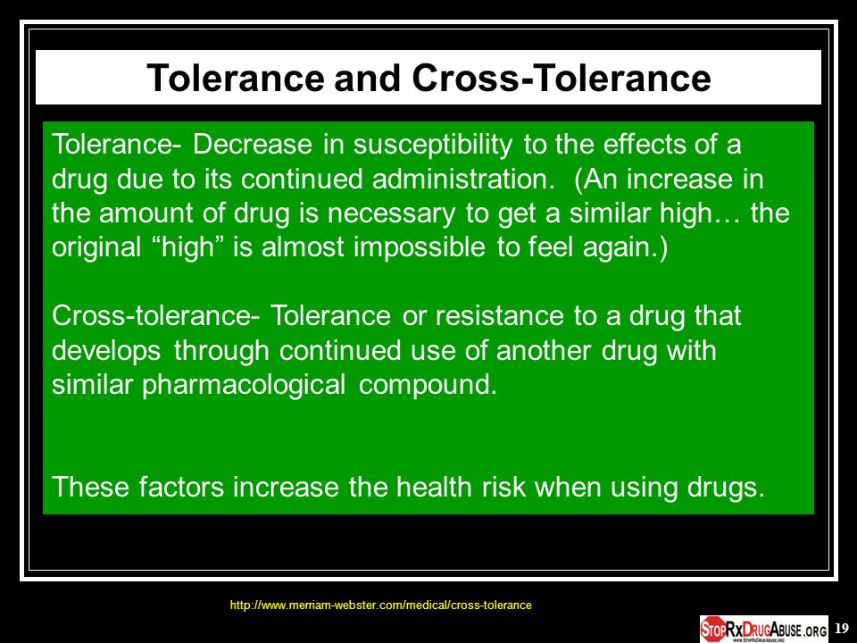 Tolerance and Cross-Tolerance