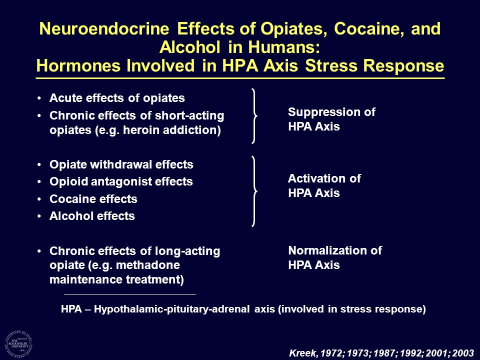 Neuroendocrine Effects of Opiates, Cocaine, and Alcohol in Humans: Hormones Involved in HPA Axis Stress Response