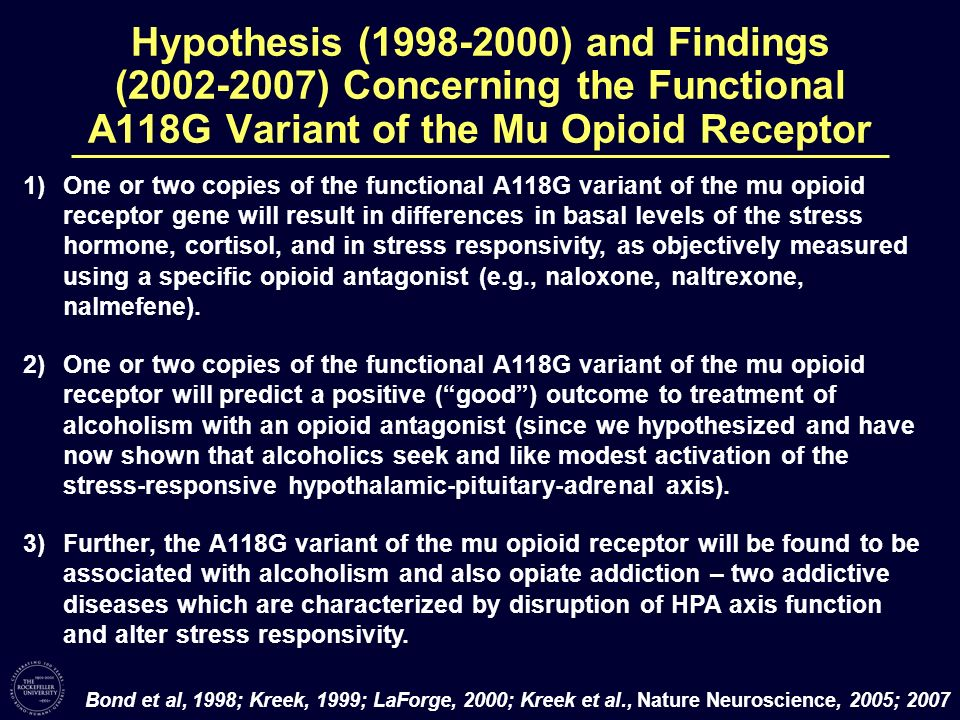 Hypothesis (1998-2000) and Findings (2002-2007) Concerning the Functional A118G Variant of the Mu Opioid Receptor