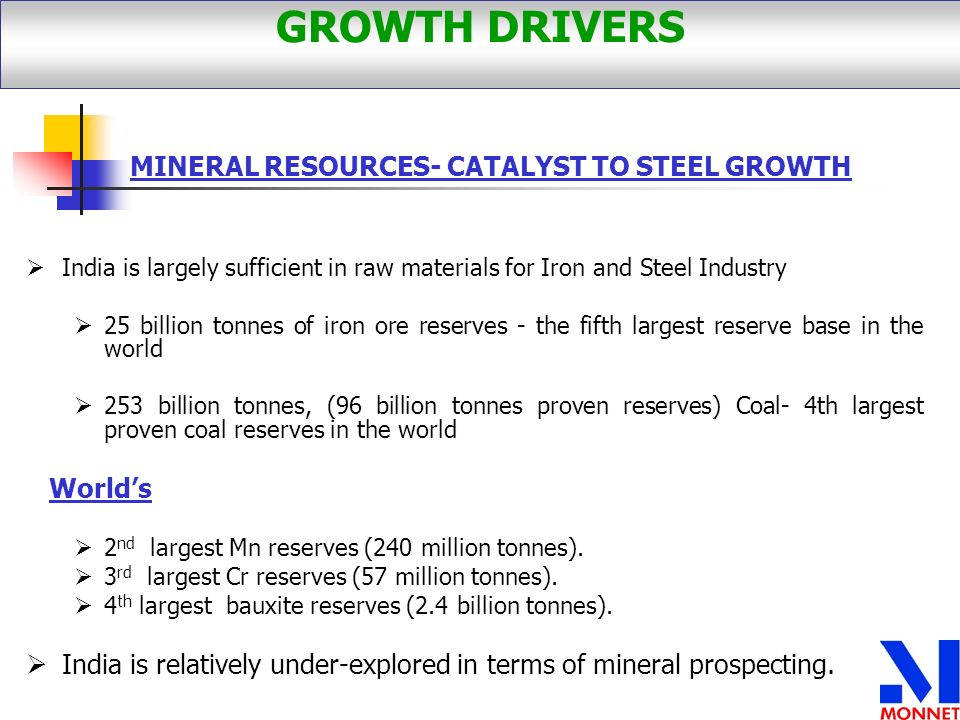 GROWTH DRIVERS MINERAL RESOURCES- CATALYST TO STEEL GROWTH World's