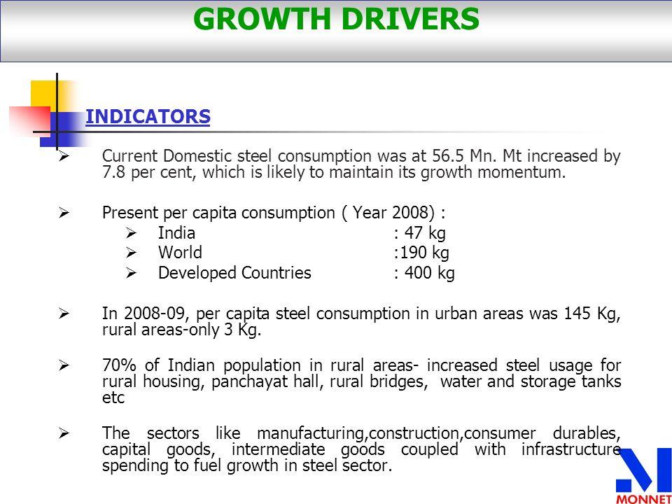 GROWTH DRIVERS INDICATORS