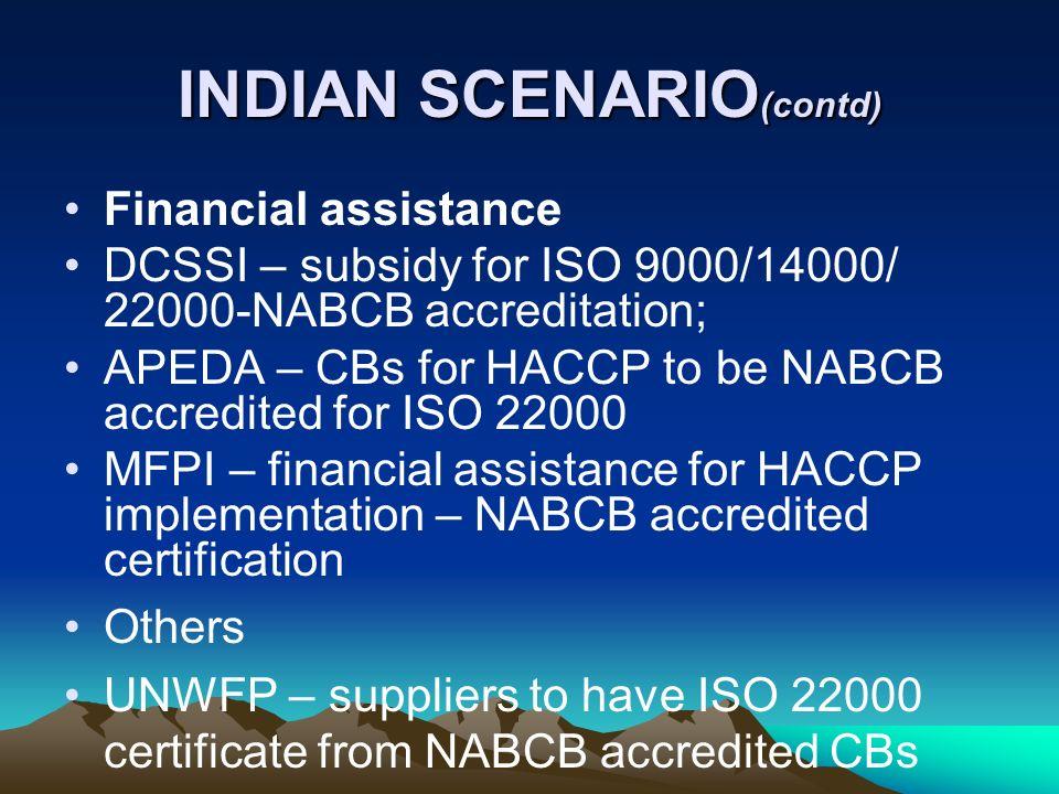 INDIAN SCENARIO(contd)