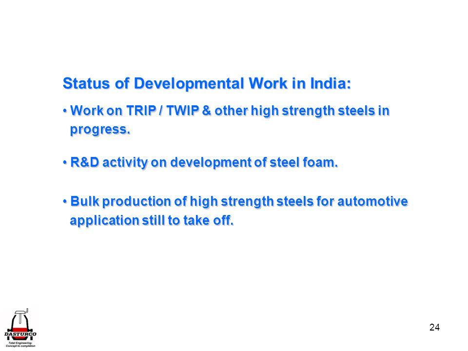 Status of Developmental Work in India: