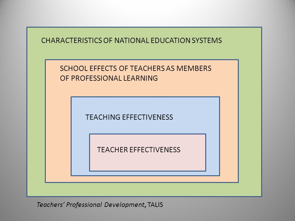 CHARACTERISTICS OF NATIONAL EDUCATION SYSTEMS