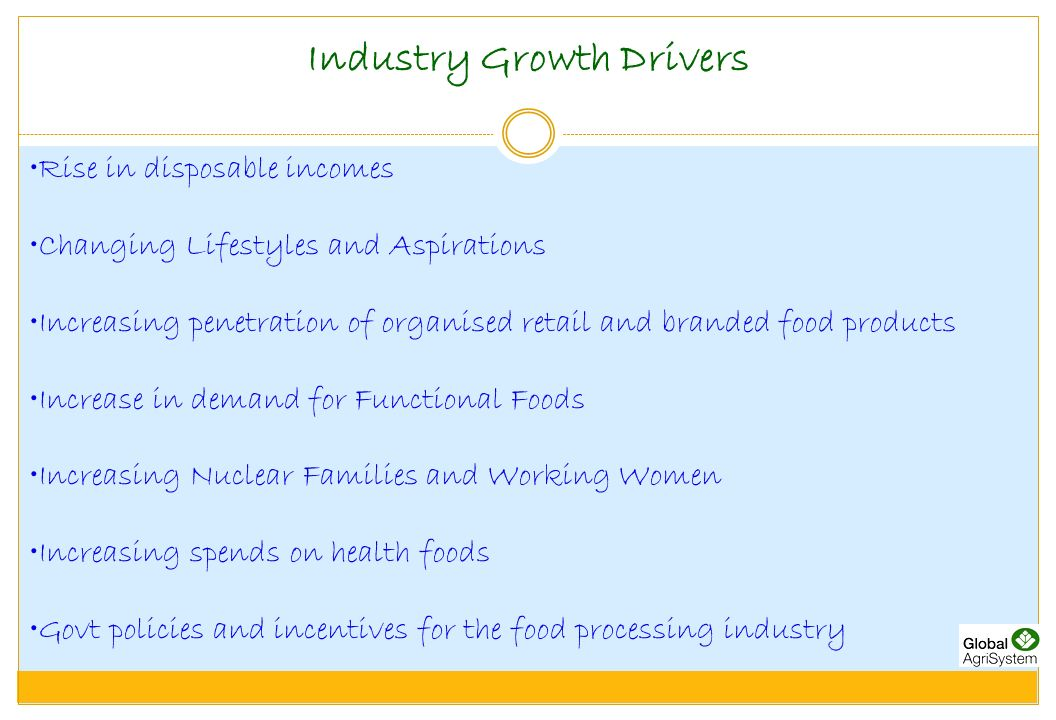 Industry Growth Drivers