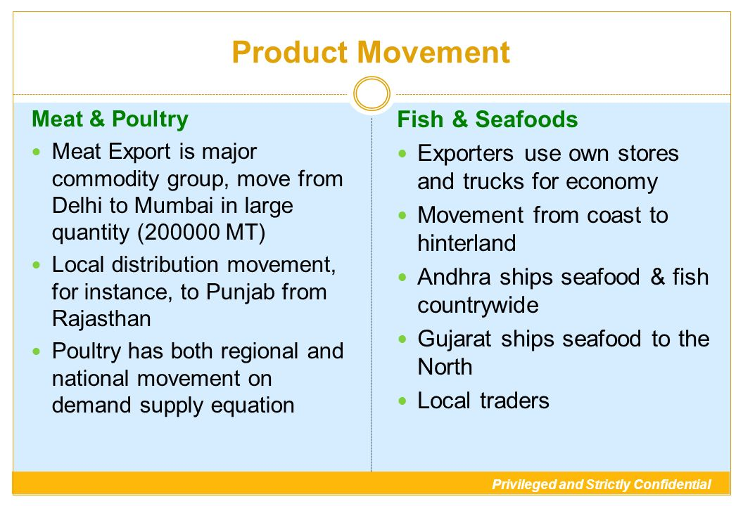 Product Movement Fish & Seafoods