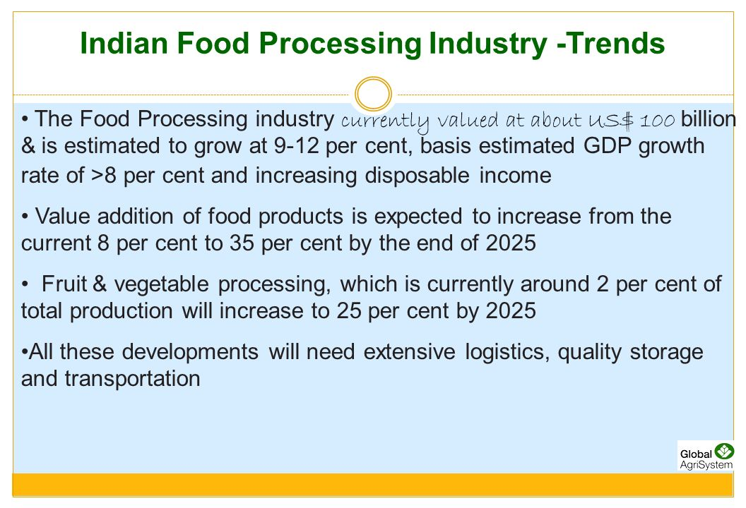 Indian Food Processing Industry -Trends