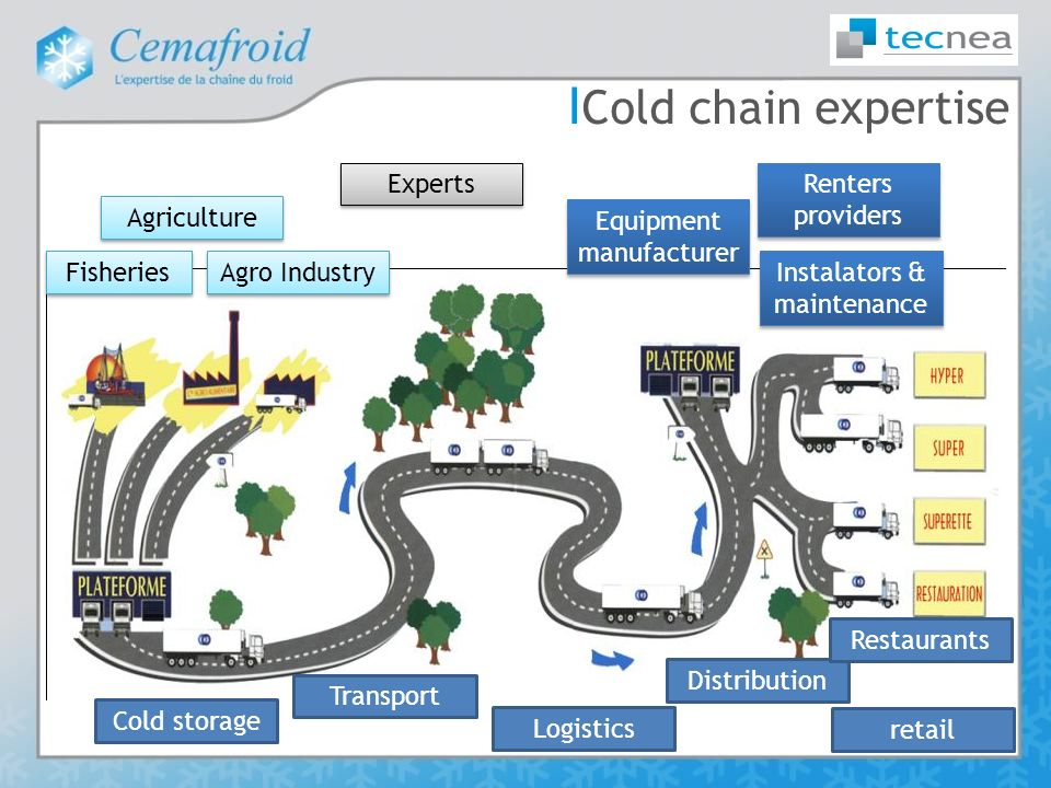 Cold chain expertise Experts Renters providers Agriculture