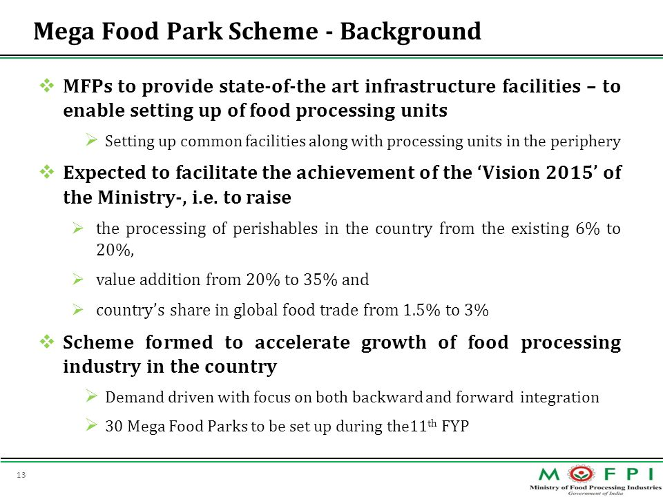 Mega Food Park Scheme - Background