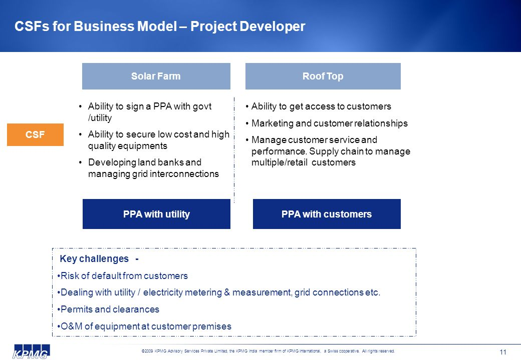 CSFs for Business Model – Project Developer