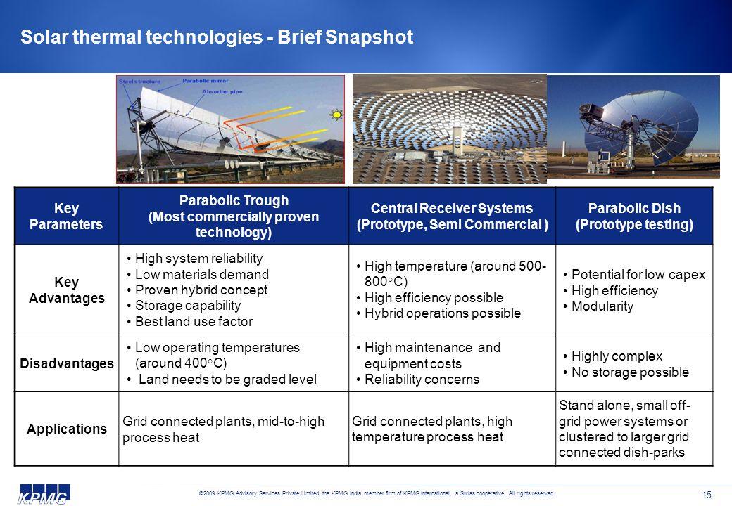 Solar thermal technologies - Brief Snapshot