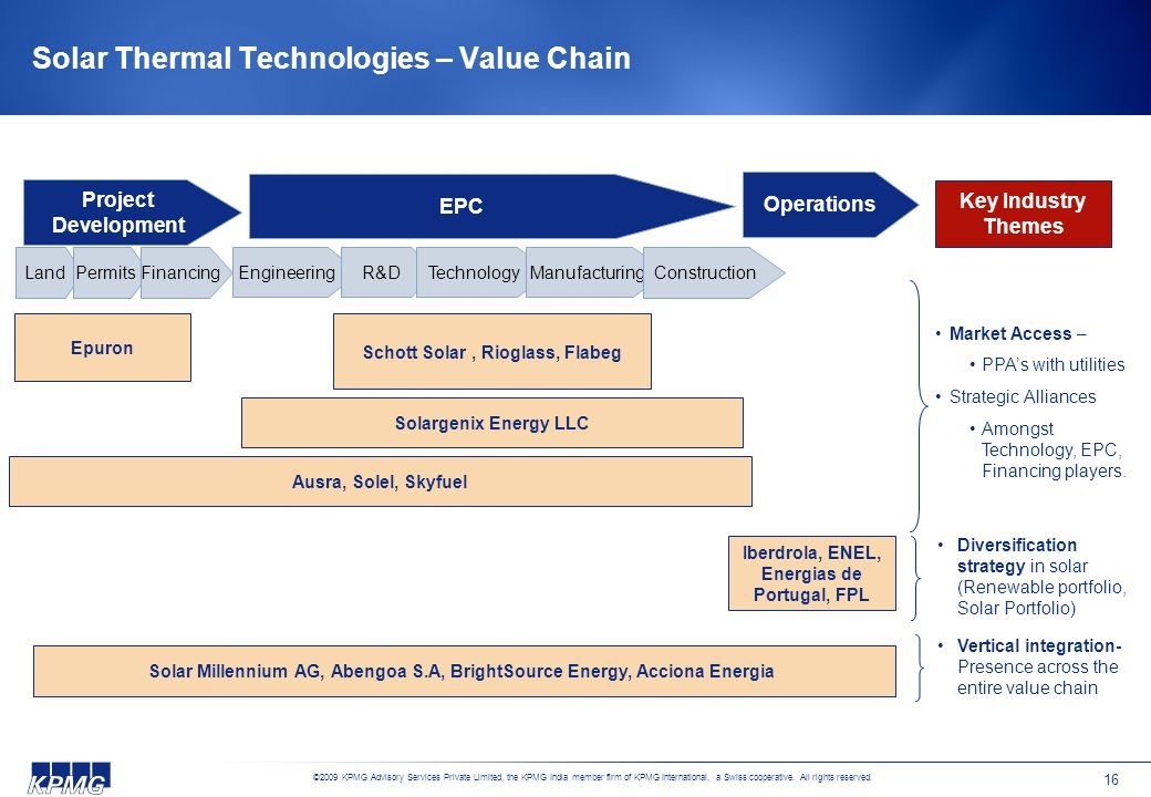 Solar Thermal Technologies – Value Chain