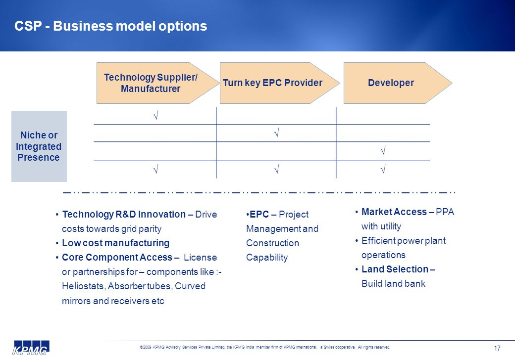 CSP - Business model options
