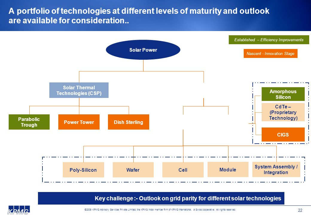 A portfolio of technologies at different levels of maturity and outlook are available for consideration..