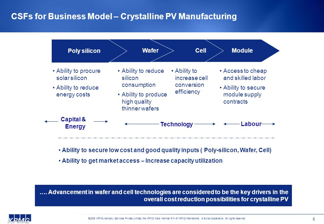 CSFs for Business Model – Crystalline PV Manufacturing