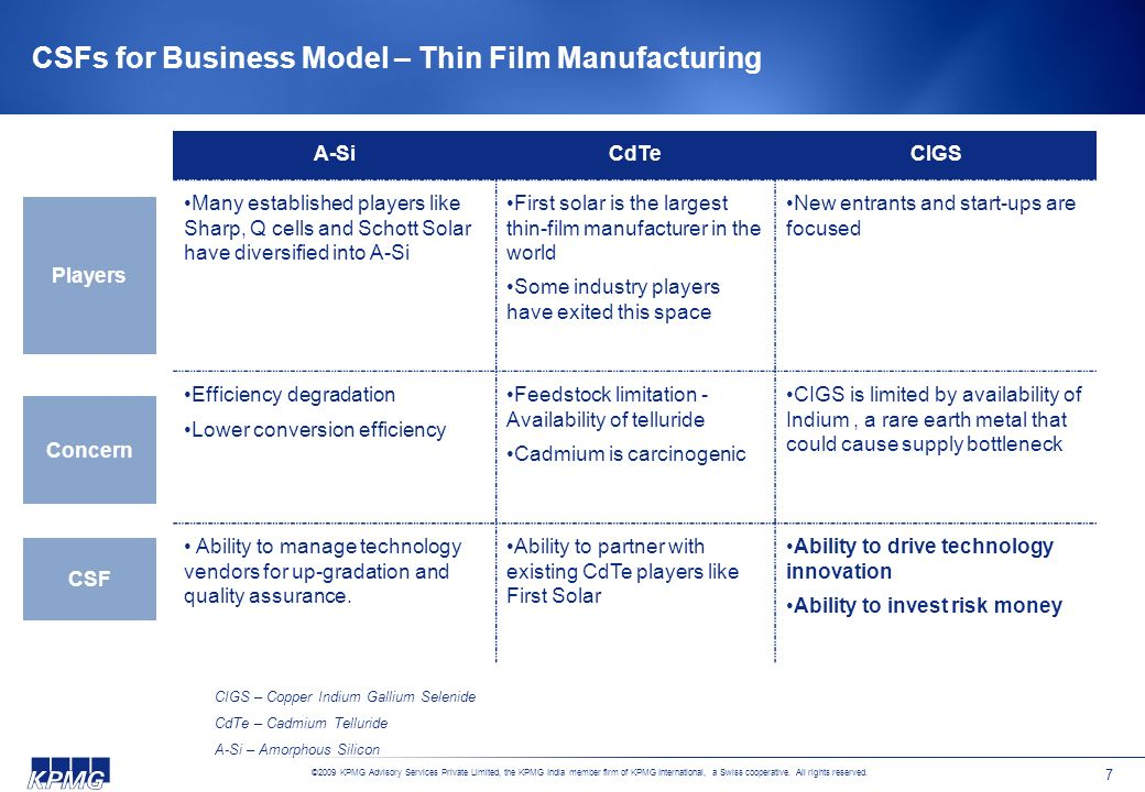 CSFs for Business Model – Thin Film Manufacturing