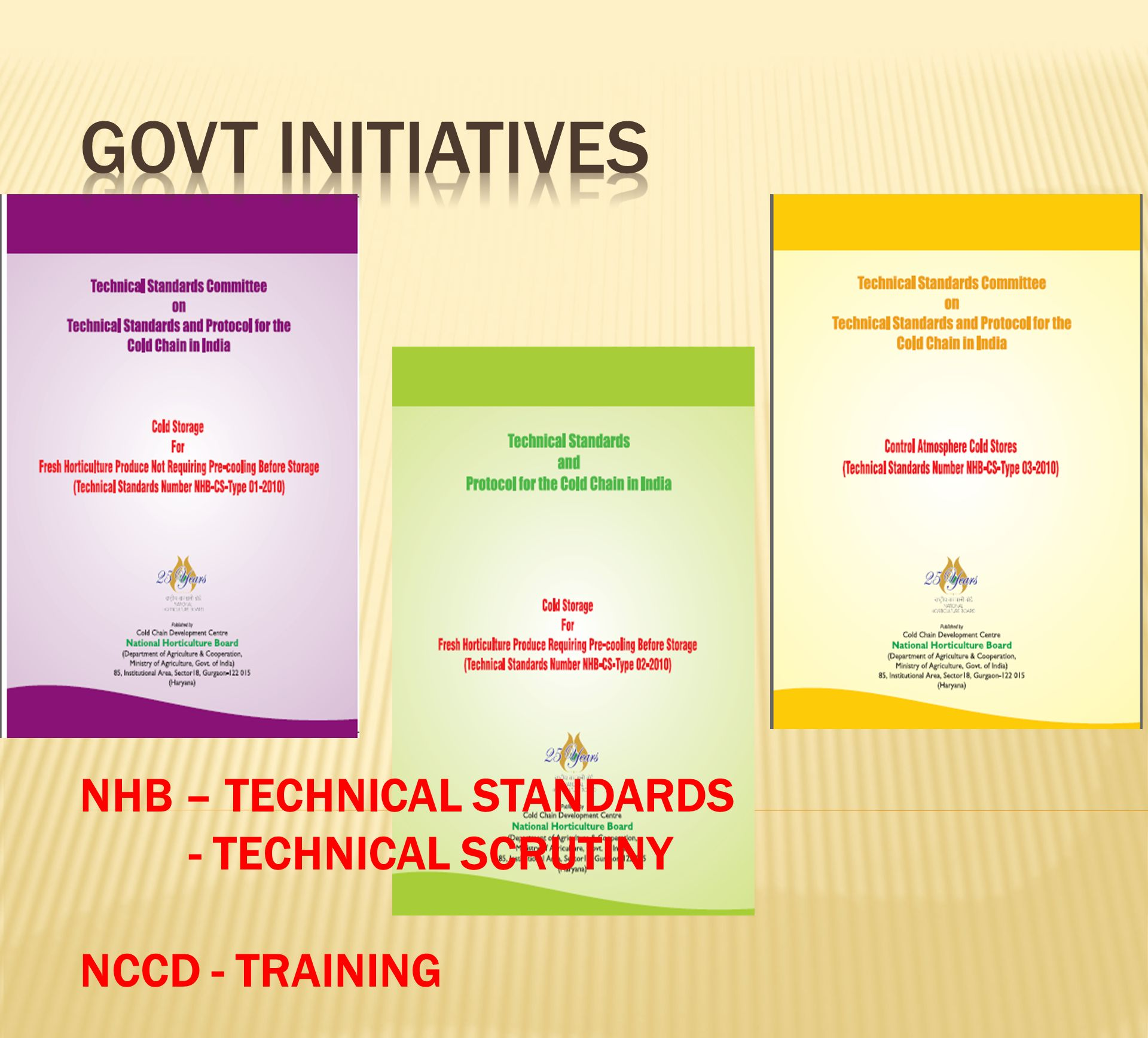 Govt initiatives NHB – TECHNICAL STANDARDS - TECHNICAL SCRUTINY