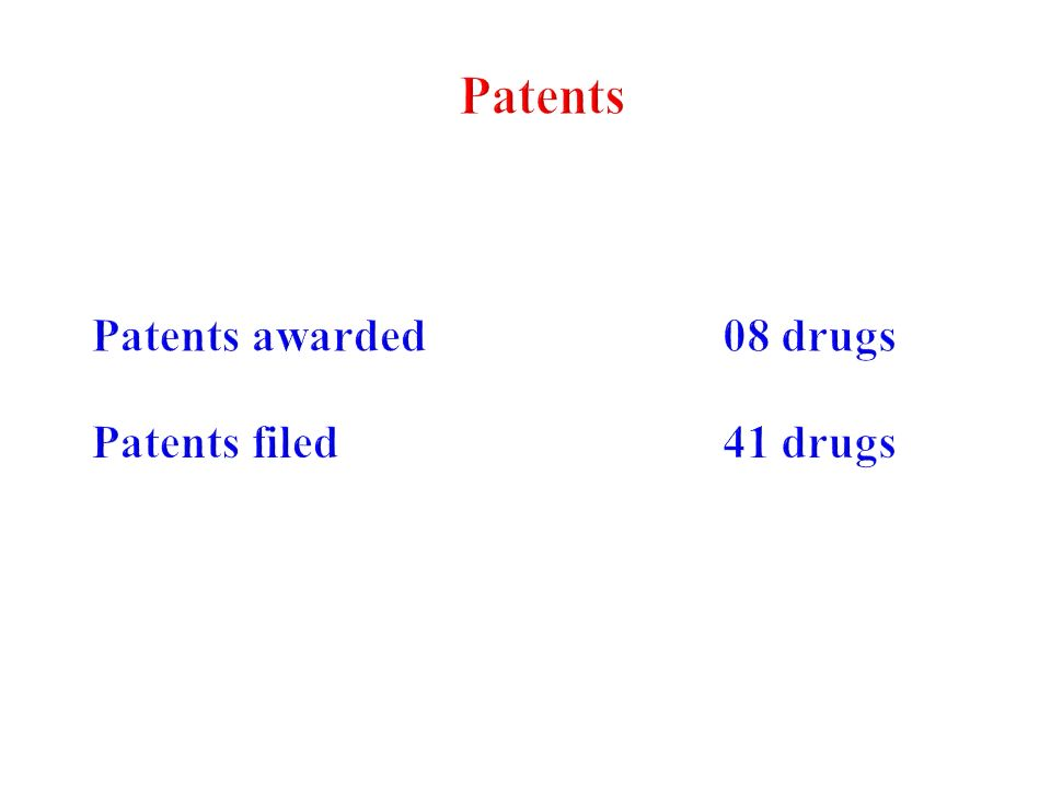 Patents Patents awarded 08 drugs Patents filed 41 drugs