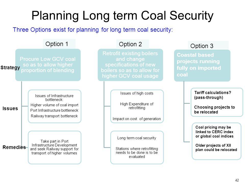 Planning Long term Coal Security
