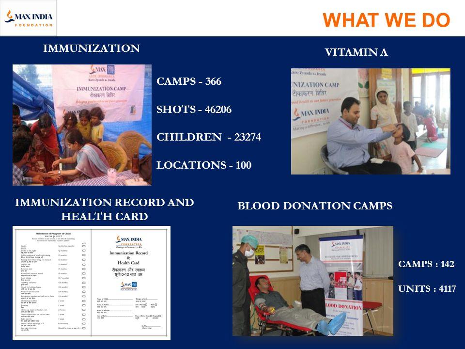 IMMUNIZATION RECORD AND HEALTH CARD