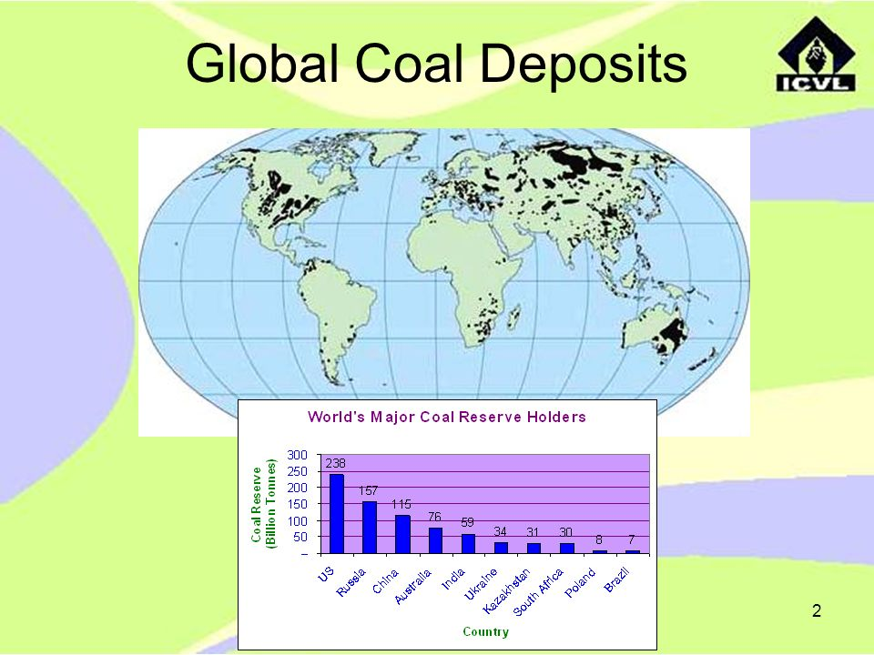 Global Coal Deposits