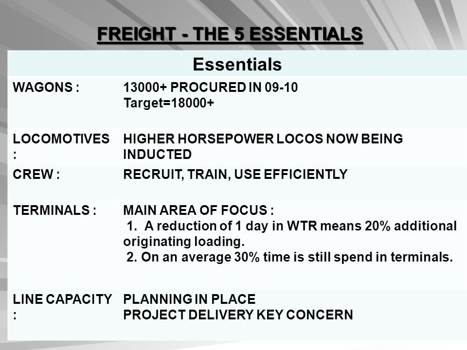 FREIGHT - THE 5 ESSENTIALS