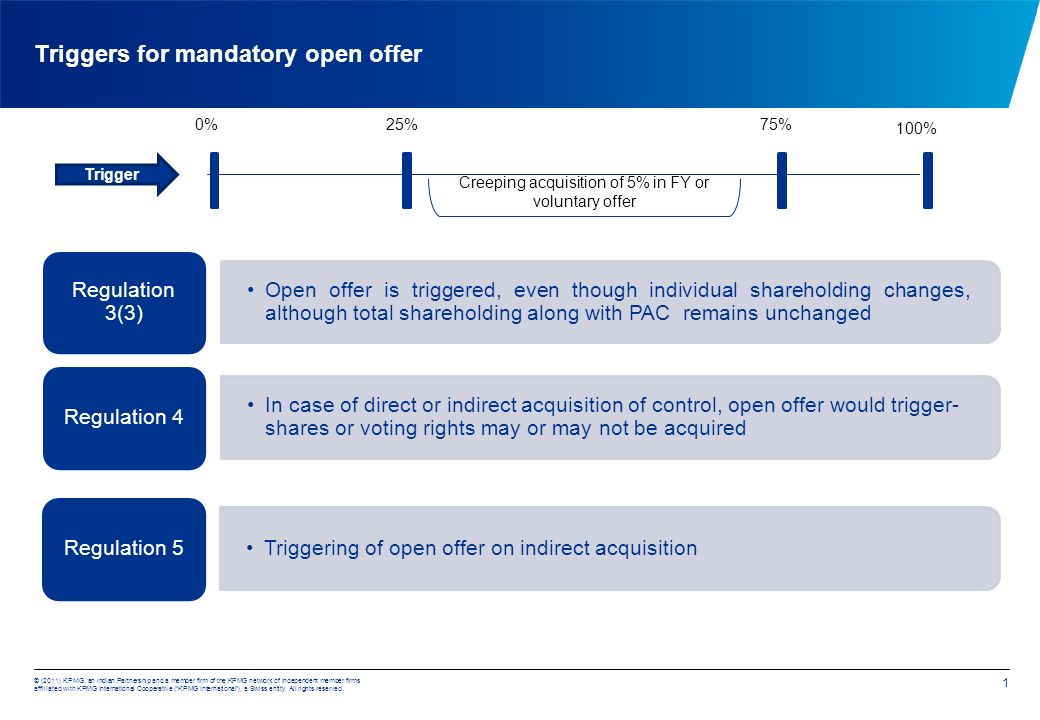 Triggers for mandatory open offer