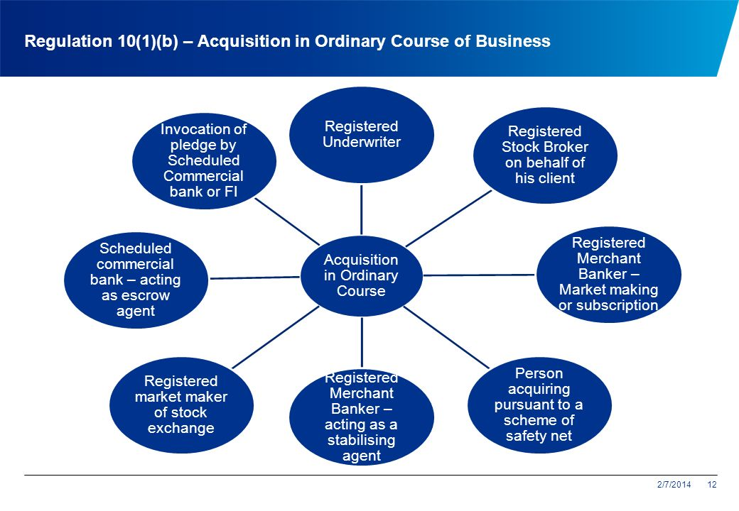Regulation 10(1)(b) – Acquisition in Ordinary Course of Business