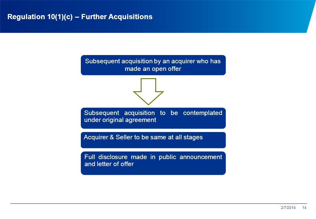 Regulation 10(1)(c) – Further Acquisitions