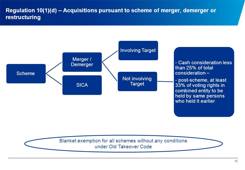Regulation 10(1)(d) – Acquisitions pursuant to scheme of merger, demerger or restructuring