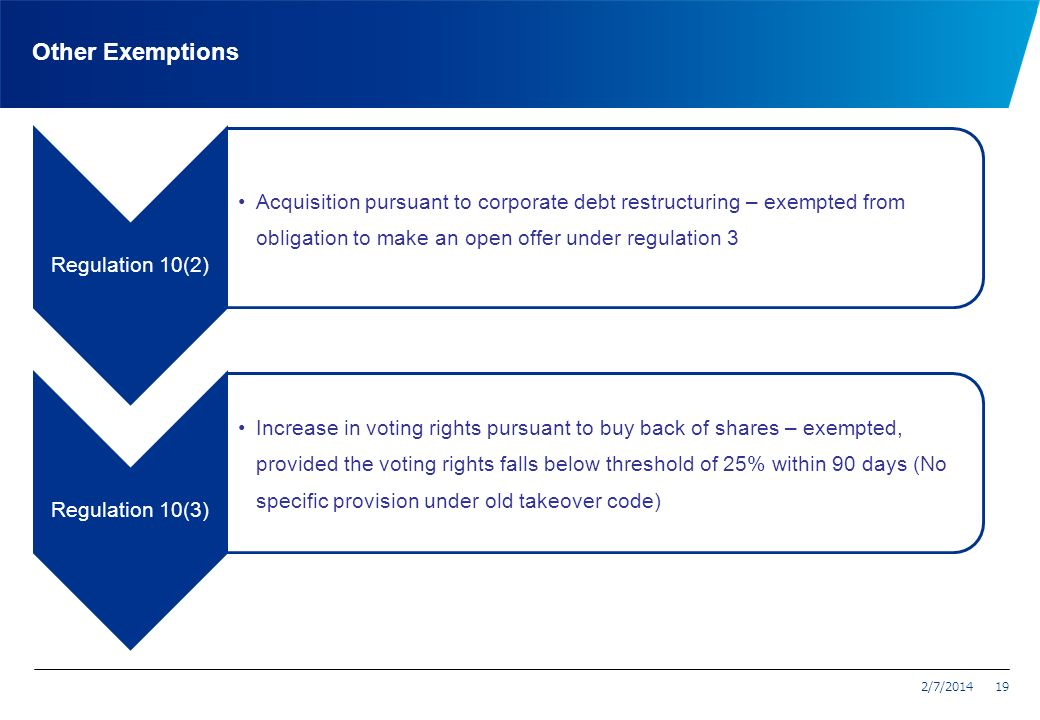 Other Exemptions Regulation 10(2)