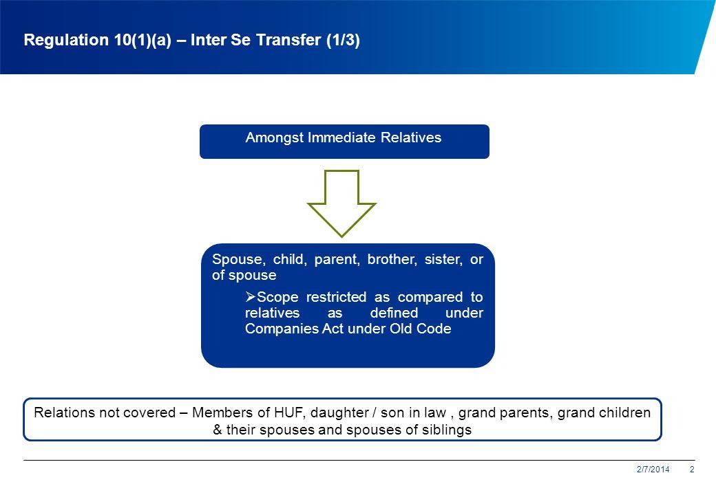 Regulation 10(1)(a) – Inter Se Transfer (1/3)