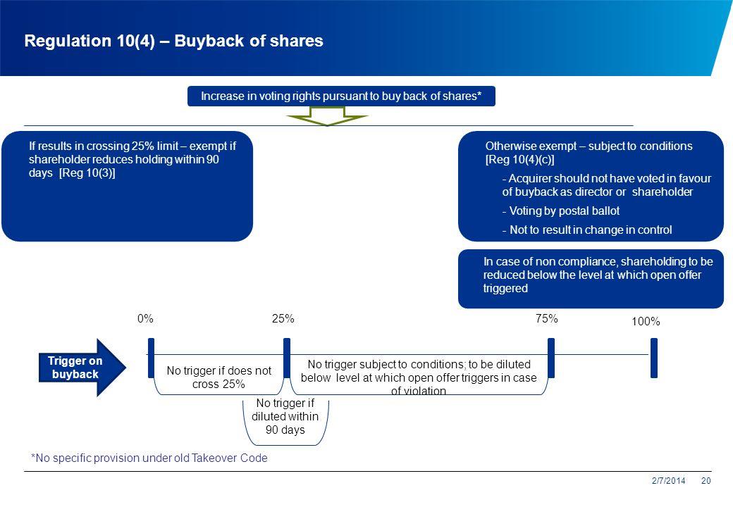 Regulation 10(4) – Buyback of shares