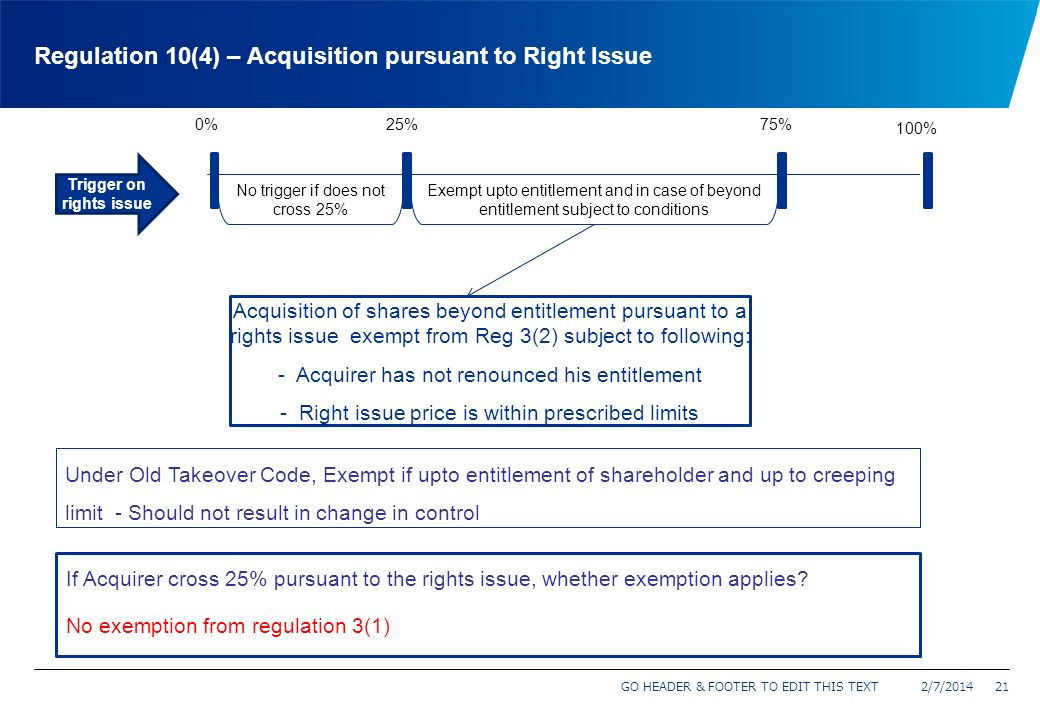 Regulation 10(4) – Acquisition pursuant to Right Issue