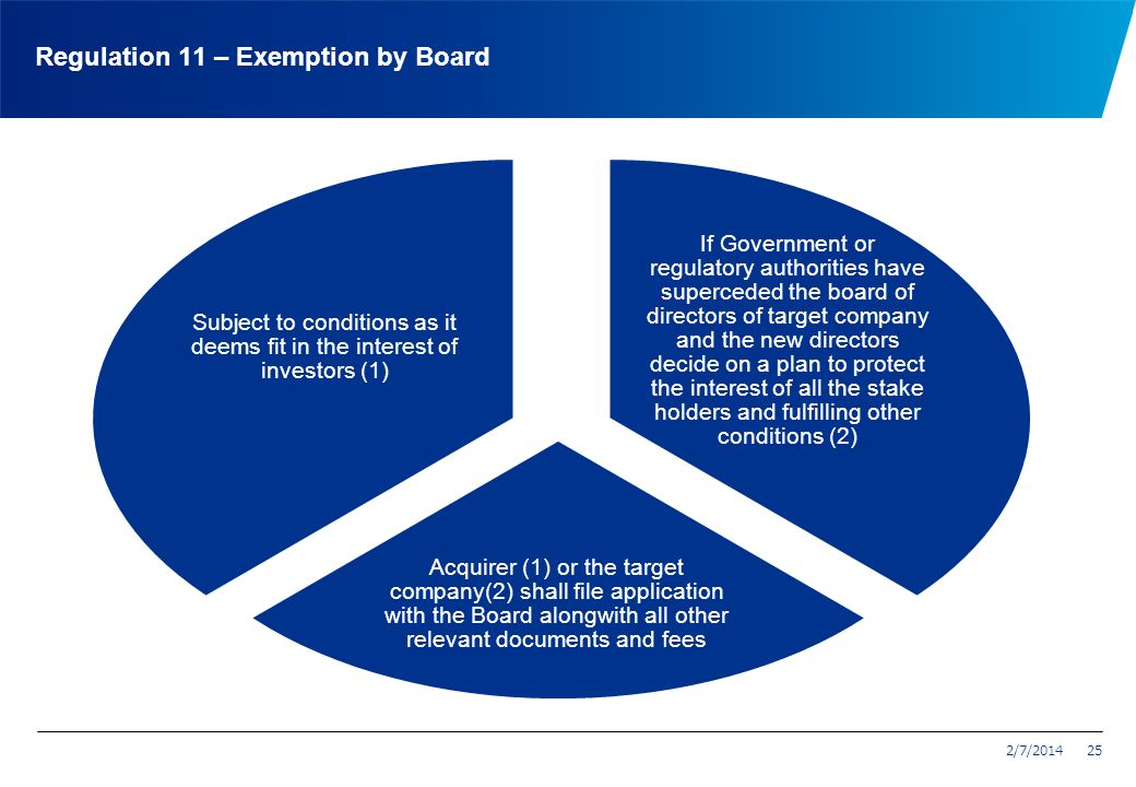 Regulation 11 – Exemption by Board