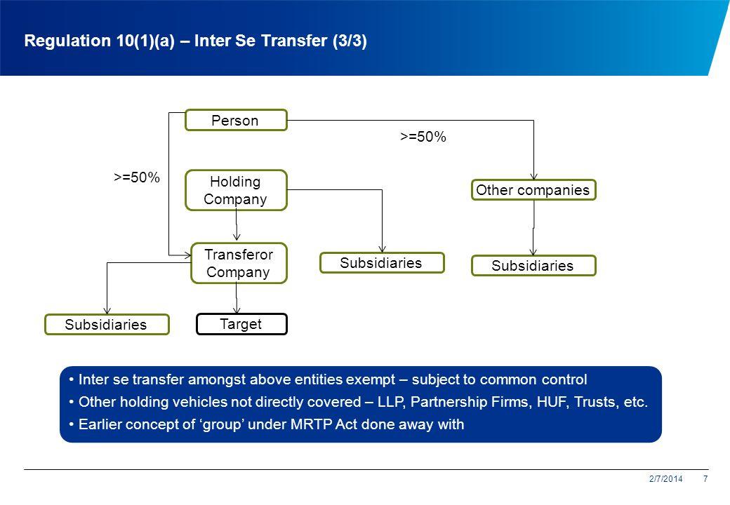 Regulation 10(1)(a) – Inter Se Transfer (3/3)