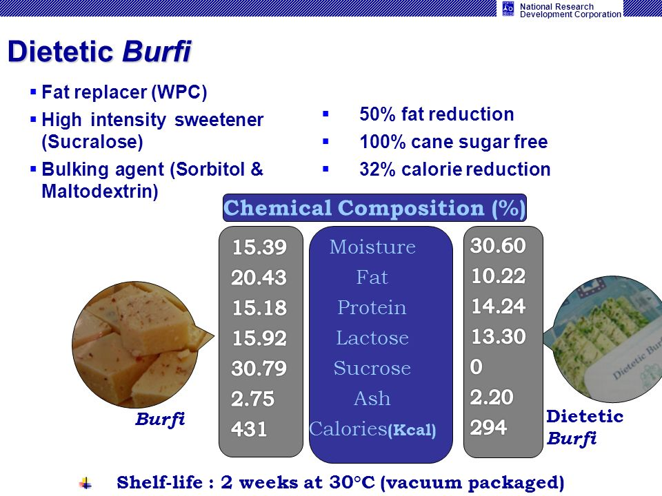 Dietetic Burfi Chemical Composition (%) Moisture Fat Protein Lactose