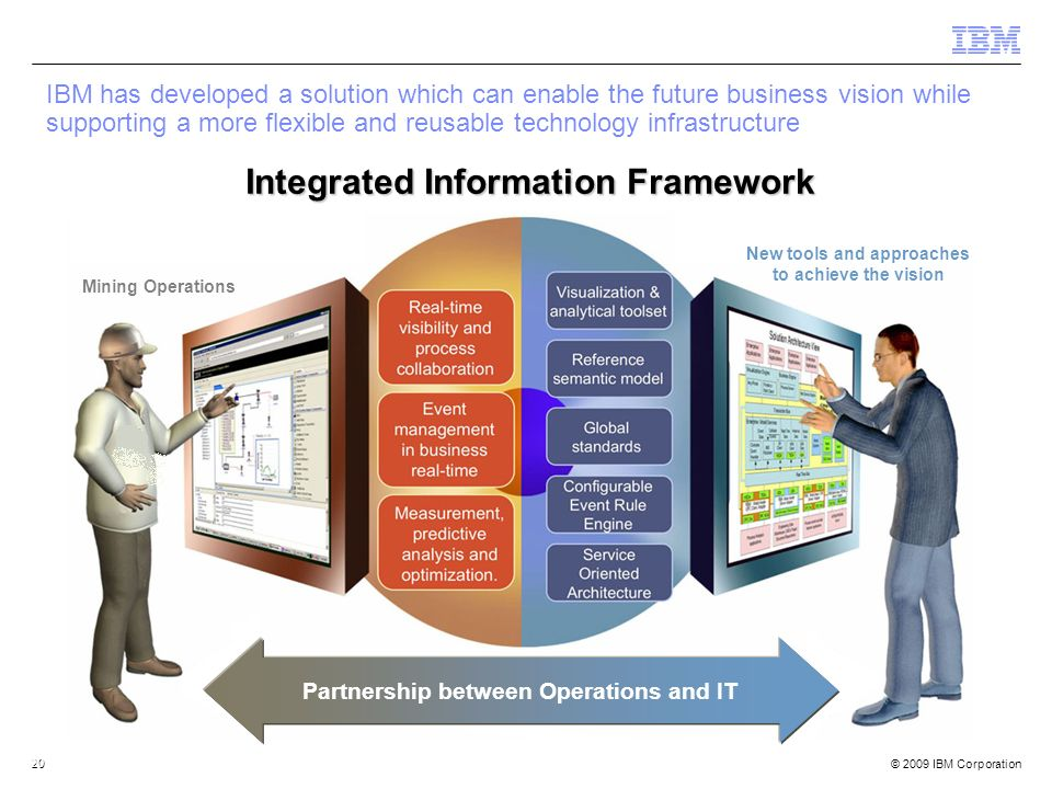 Integrated Information Framework