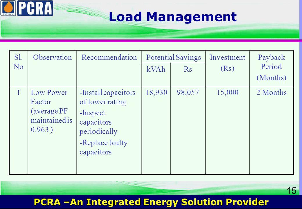 Load Management Sl.No Observation Recommendation Potential Savings