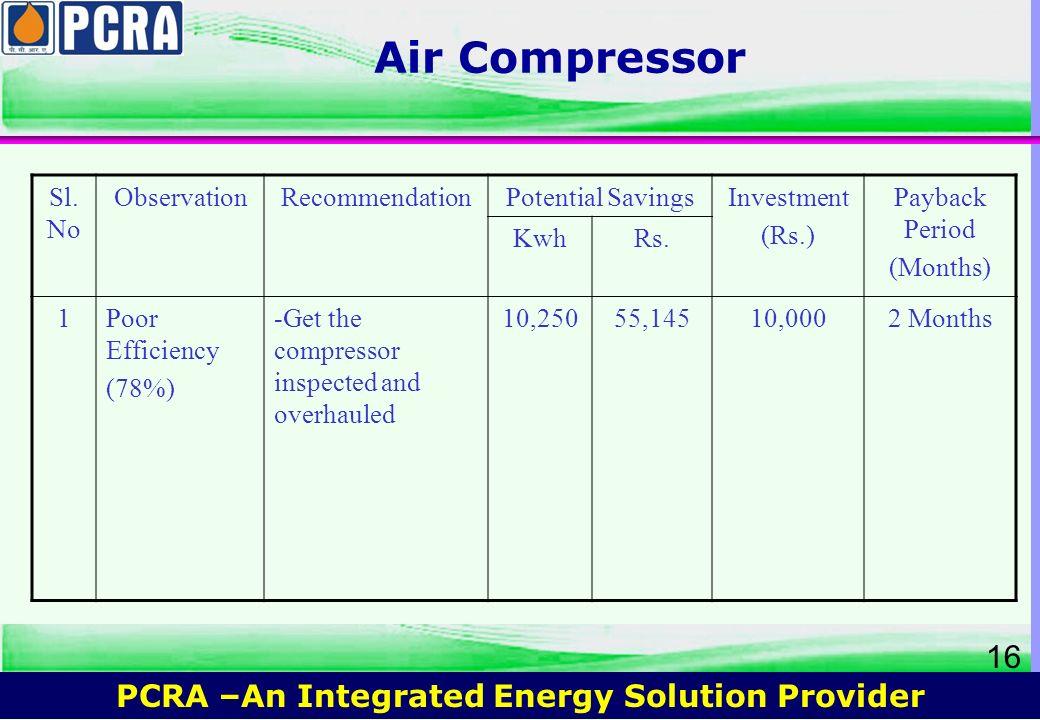 Air Compressor Sl.No Observation Recommendation Potential Savings