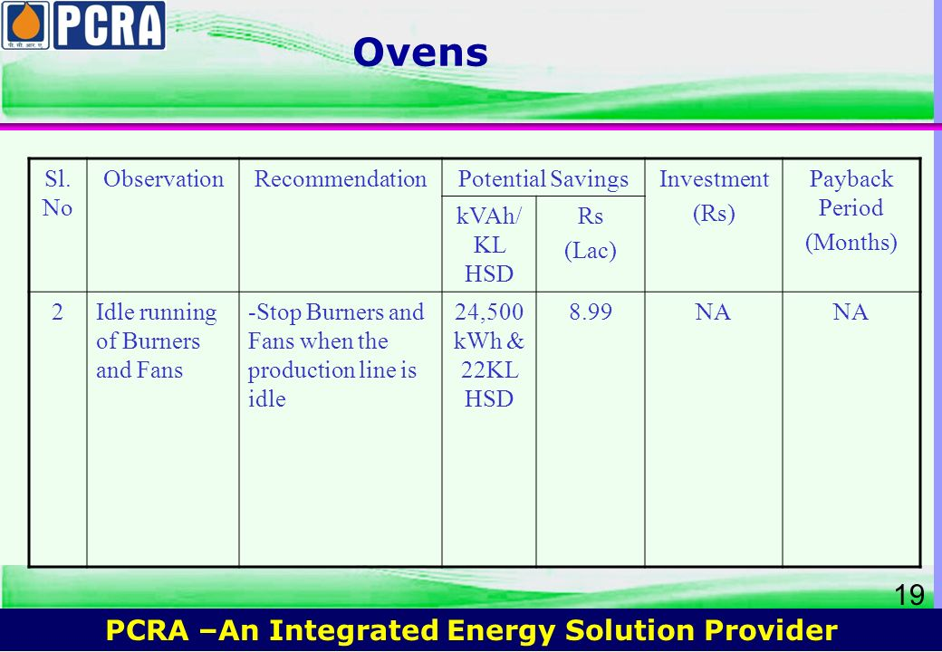Ovens Sl.No Observation Recommendation Potential Savings Investment